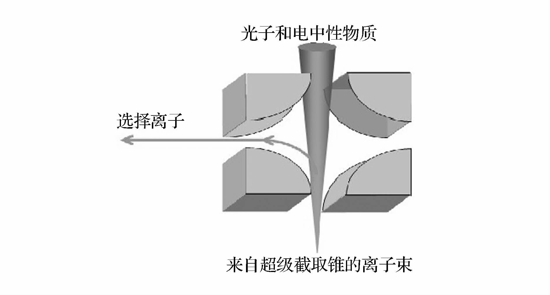 电感耦合等离子体质谱仪(ICP-MS)的保养维护